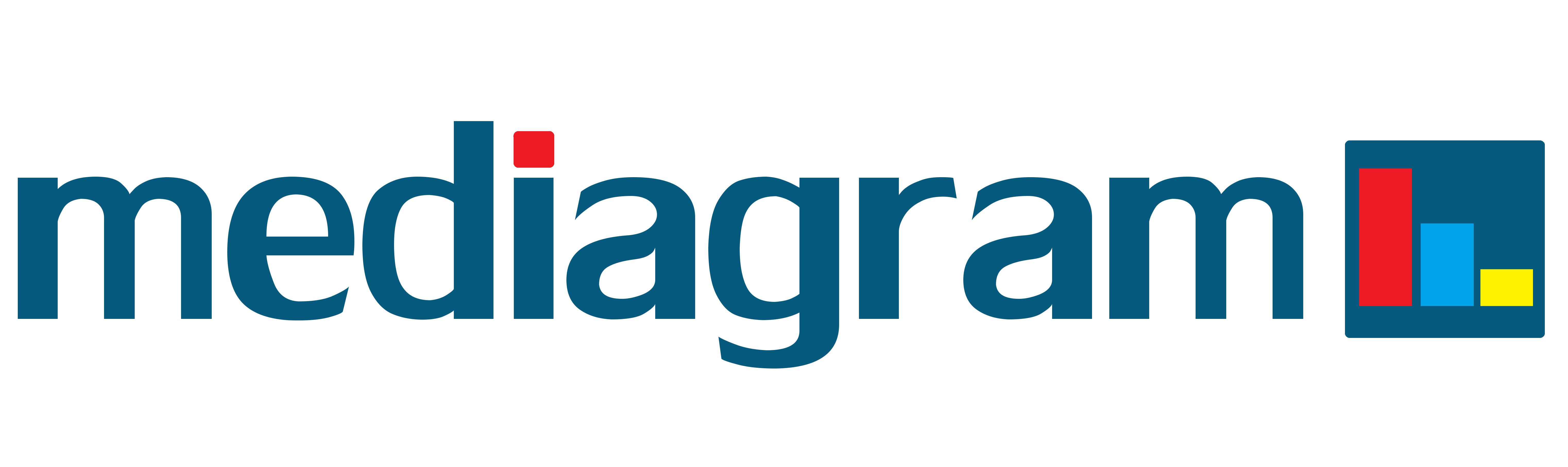 Mediagram